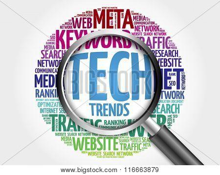 Tech Trends Word Cloud