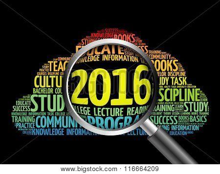 2016 Education Word Cloud