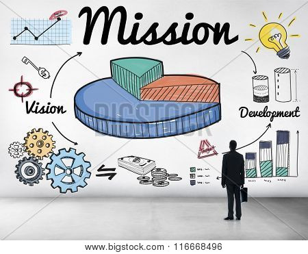 Mission Target Aspirations Motivation Goals Concept