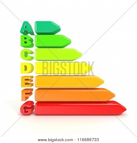 3D illustration of energy efficiency chart
