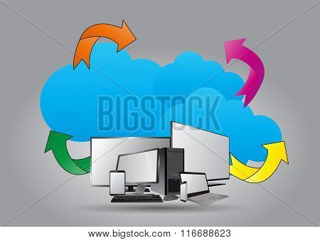 Tech Cloud