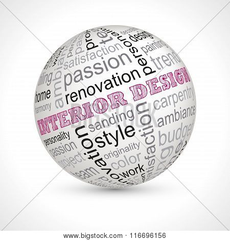 Interior Design Theme Sphere With Keywords