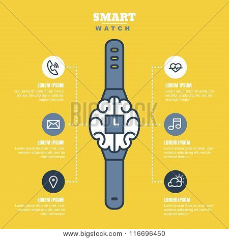 Smart Watch Infographics Or Presentations Template With Outline Icons Set. Vector Flat Illustration.