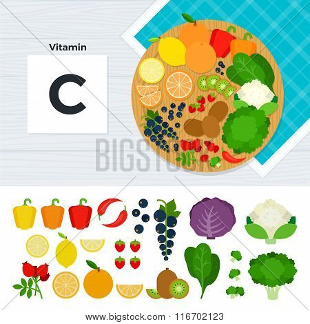 Products with vitamin C