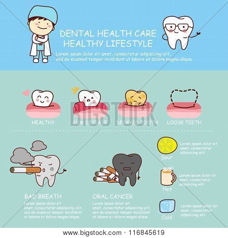 Dental Health Care Infographic