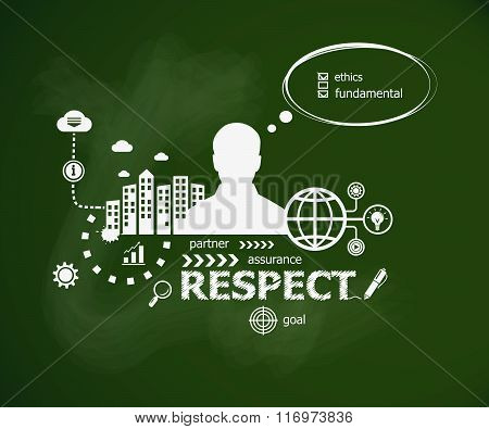 Respect Design Concept And Man.