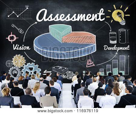 Assessment Budget Pie Chart Business Seminar Concept