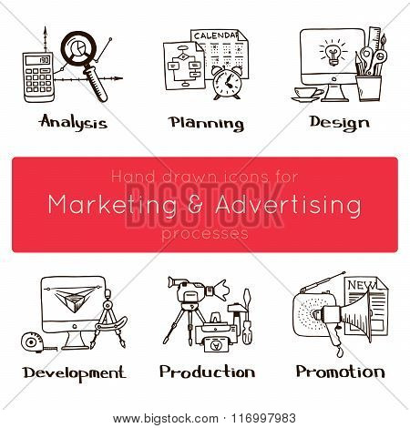 Images set with the attributes of different marketing and advertising stages