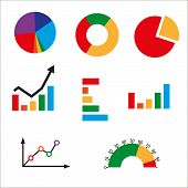 Different Kinds Of Business Charts. poster