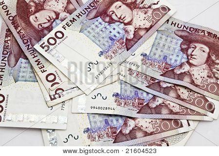 Swedish Currency
