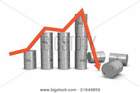 Oil Market Crash. Isolated On The White Background