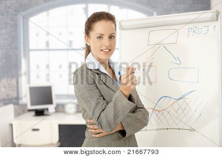 Young attractive businesswoman standing over whiteboard, doing presentation, smiling in office.?