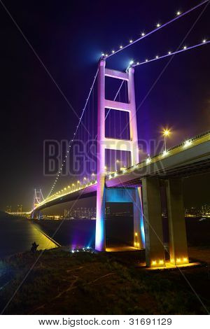 Tsing Ma Bridge at Hongkong