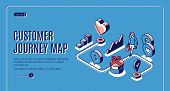 Customer Journey Map Isometric Landing Page. Process Of Purchasing Decision, Buyer Make Purchase Mov poster