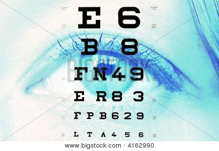 Myopia Astigmatism Ipermetropia Oculist Test Eyes Pathology