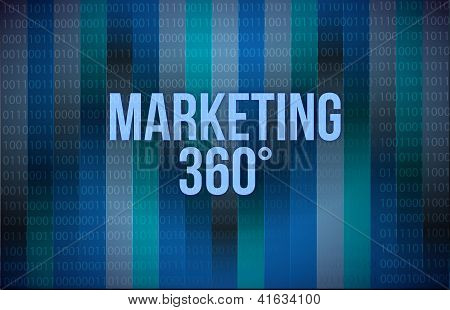 Marketing 360 Concept Binary
