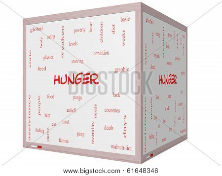 Hunger Word Cloud Concept On A 3D Cube Whiteboard