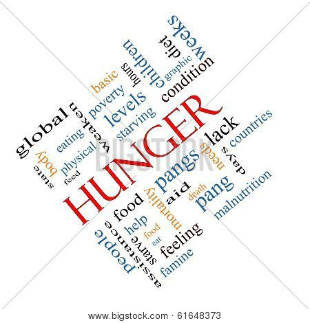 Hunger Word Cloud Concept Angled
