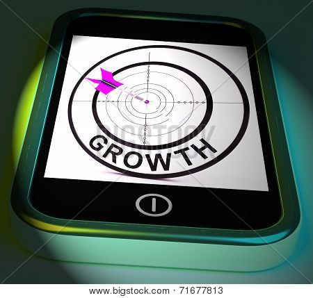 Growth Smartphone Displays Expansion  And Advancement Through Internet