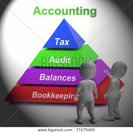 Accounting Pyramid Means Paying Taxes Auditing Or Bookkeeping