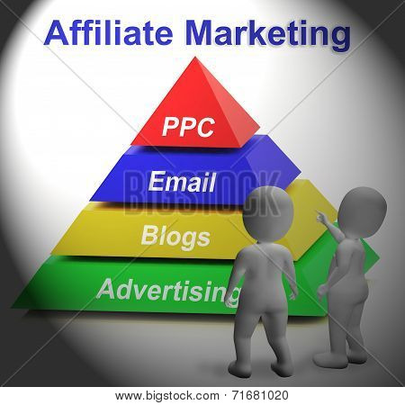 Affiliate Marketing Symbol Means Internet Advertising And Publicity
