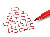 pic of hierarchy  - organization chart with a red marker over white - JPG