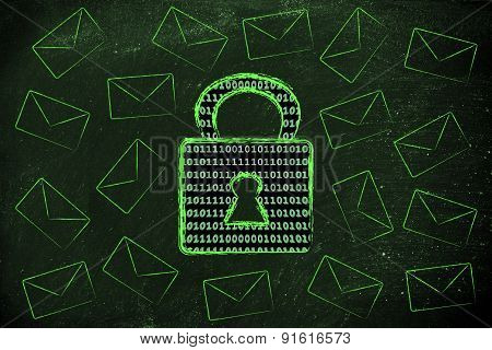 Internet Data Security: Binary Code Lock And Mail