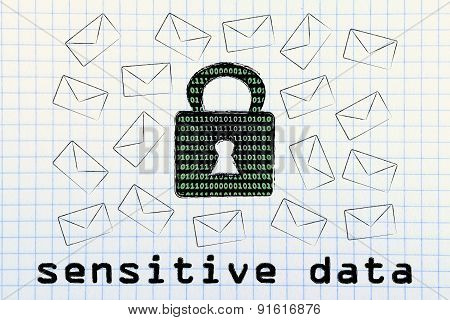 Internet Security For Sensitive Data: Binary Code Lock And Mail