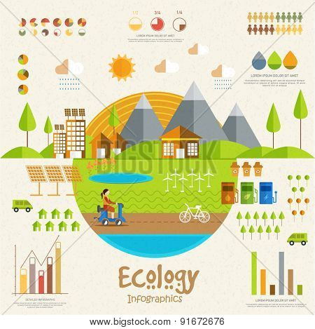 Ecology infographics elements with various statistical graphs and charts.