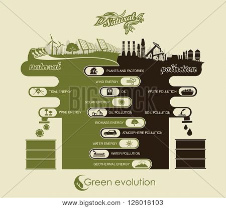 preservation of the environment, clean environment and air pollution and land infographic
