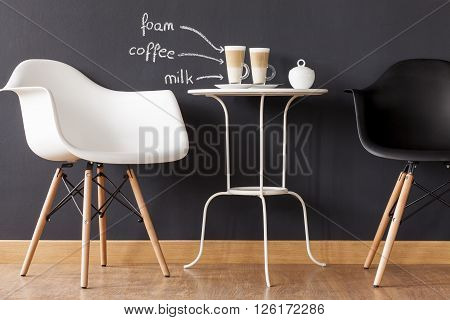Invite Your Friends For A Coffee
