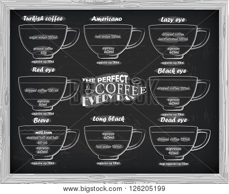 Coffee Scheme  Turkish, Americano, Lazy, Black, Dead, Breve, Red,