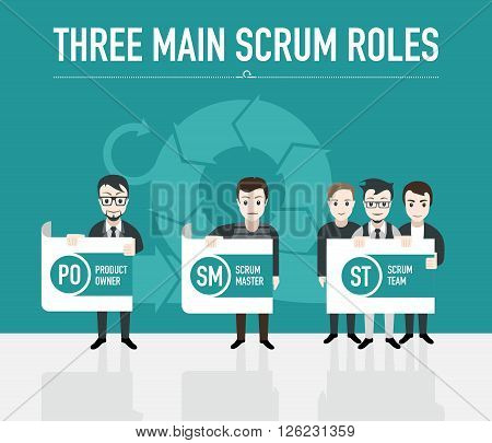 Three main scrum roles on green background
