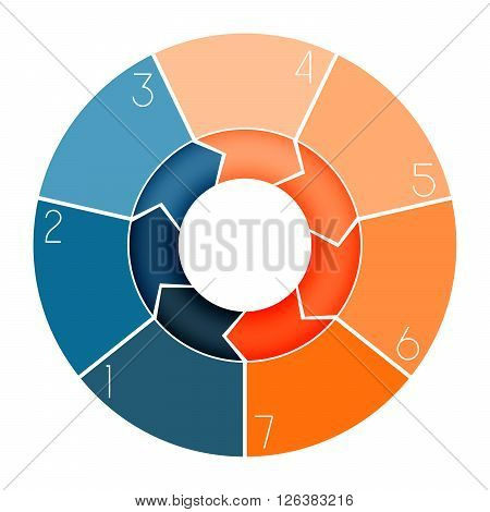 Template Infographic ring chart text area numbered for seven position