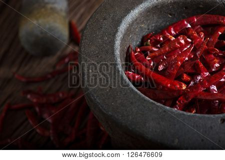 Dried chili peppers. Red Hot Chili Peppers.