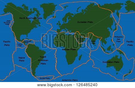 Plate tectonics - world map with fault lines of major an minor plates. Vector illustration.