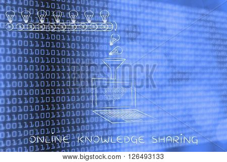 Laptop With Circuit Brain Elaborating Ideas, Online Knowledge Sharing