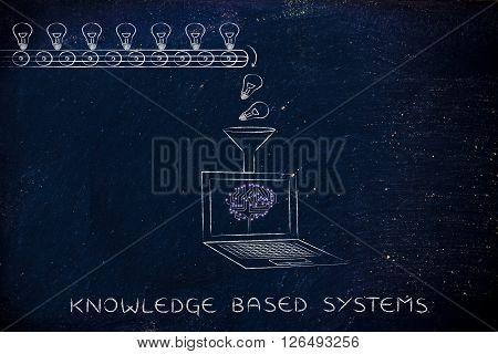 Laptop With Circuit Brain Elaborating Ideas, Knowledge Based Systems