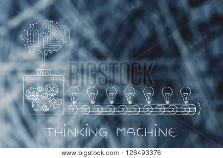 Electronic Brain On A Production Line Of Ideas, Thinking Machine