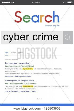Cyber Crime Violation Malware Hacker Concept