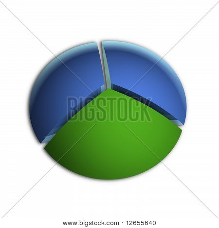 Three Quarters Business Pie Chart