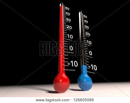 Two thermometers showing very hot and cold temperature.