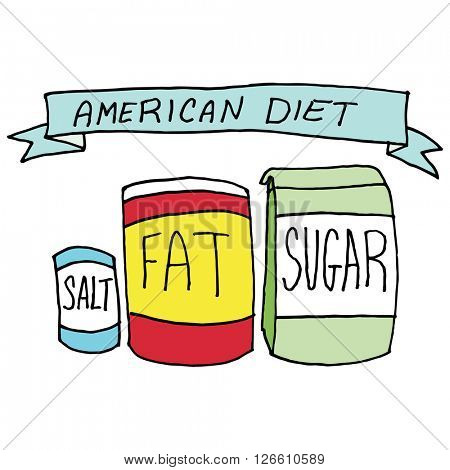 An image of the American diet.  Includes fat, salt and sugar.