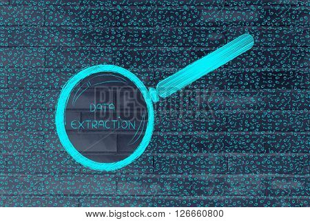 Messy Binary Code Analyze By Magnifying Glass, Data Extraction