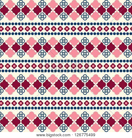 Vector Seamless Tribal Pattern for Textile Design
