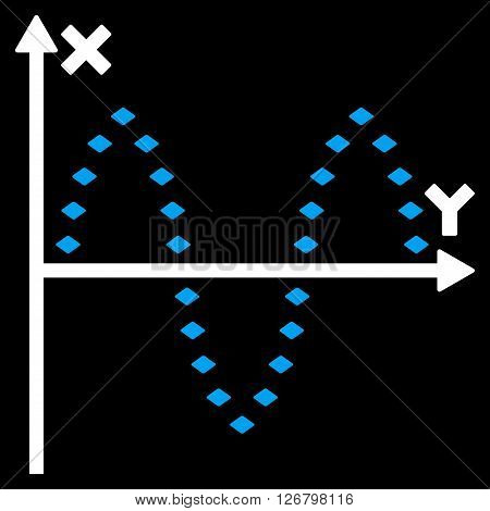 Dotted Sinusoid Plot vector toolbar icon. Style is bicolor flat icon symbol, blue and white colors, black background, rhombus dots.