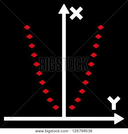 Dotted Parabola Plot vector toolbar icon. Style is bicolor flat icon symbol, red and white colors, black background, rhombus dots.