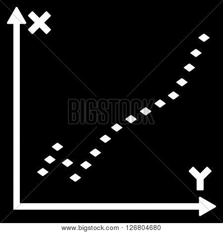 Dotted Function Plot vector toolbar icon. Style is flat icon symbol, white color, black background, rhombus dots.