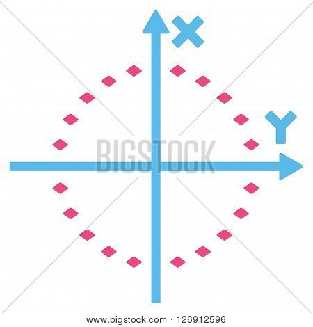 Dotted Circle Plot vector toolbar icon. Style is bicolor flat icon symbol, pink and blue colors, white background, rhombus dots.