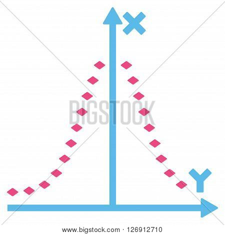Dotted Gauss Plot vector toolbar icon. Style is bicolor flat icon symbol, pink and blue colors, white background, rhombus dots.